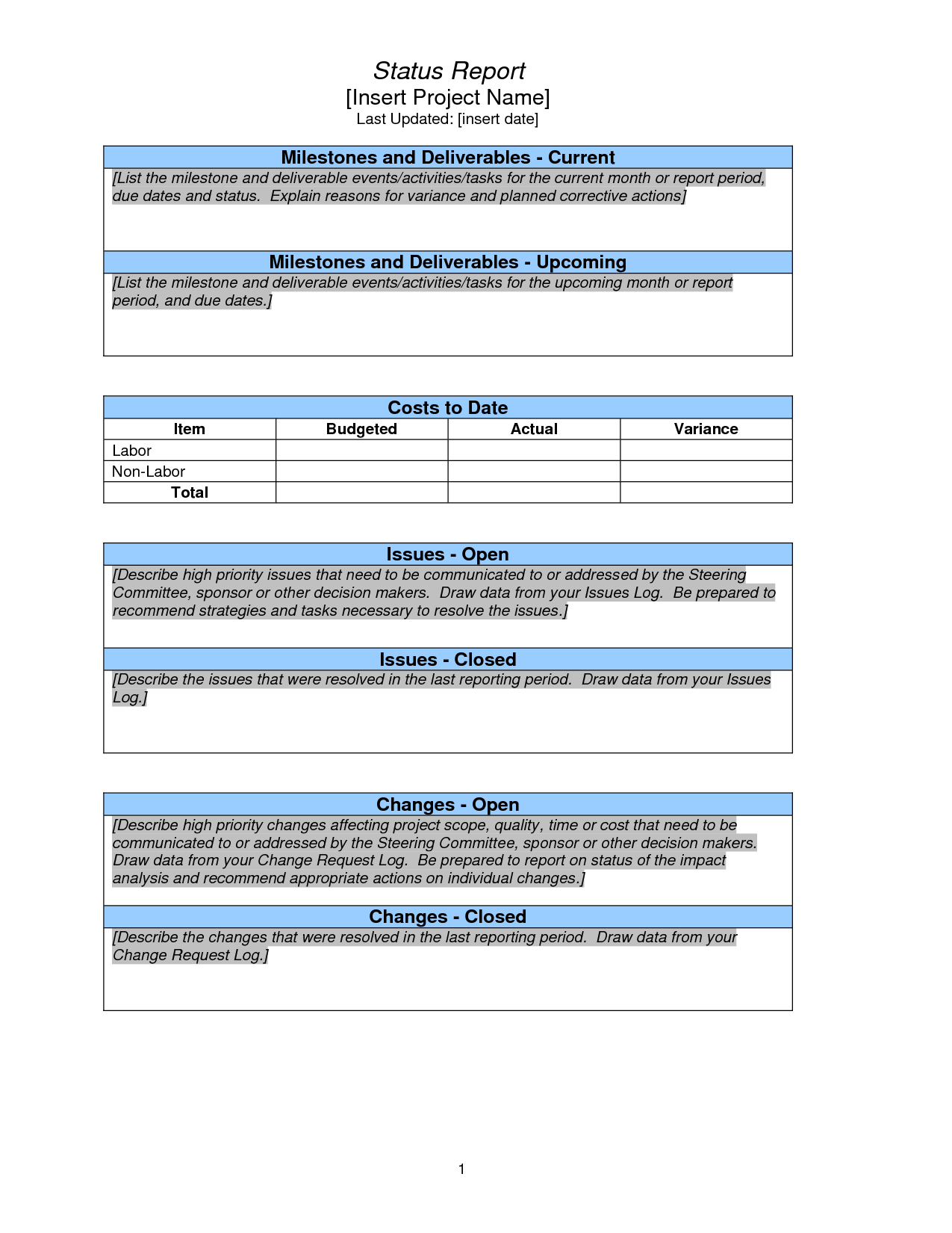 018 Project Progress Report Template Stirring Ideas Intended For Weekly Project Status Report Template Powerpoint