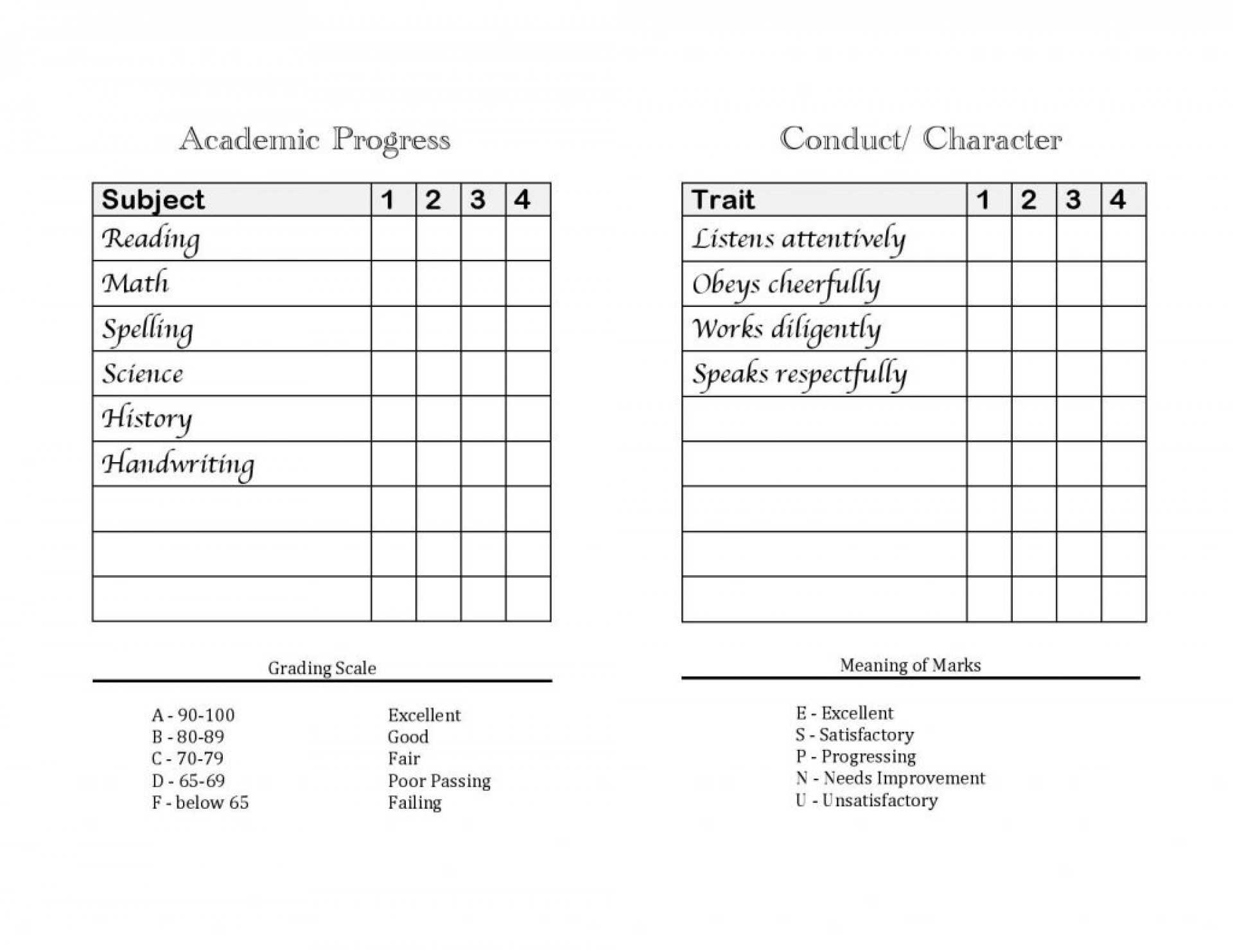 036 Free Download Report Card Template For Homeschoolers With Character Report Card Template
