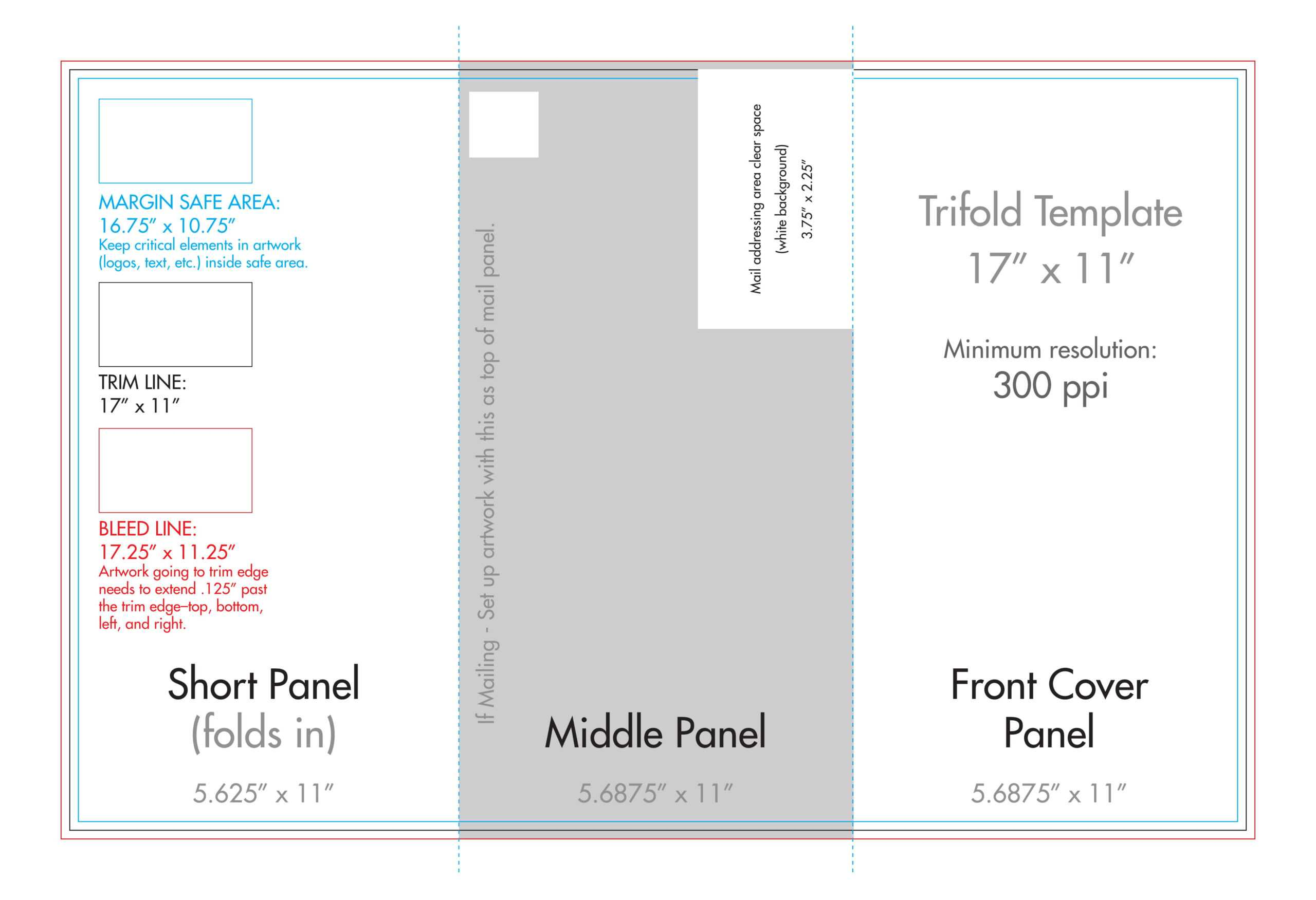 "11"" X 17"" Tri Fold Brochure Template - U.s. Press Pertaining To Brochure Folding Templates"