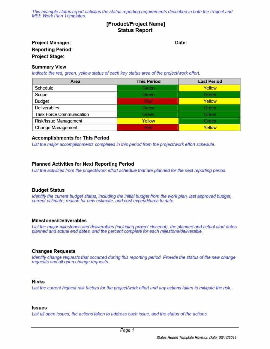 40+ Project Status Report Templates [Word, Excel, Ppt] ᐅ Inside Weekly Project Status Report Template Powerpoint