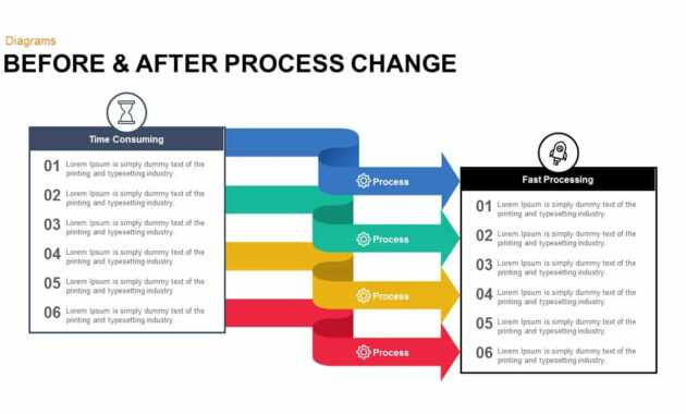 Before And After Process Change Powerpoint Template And Keynote with How To Change Template In Powerpoint