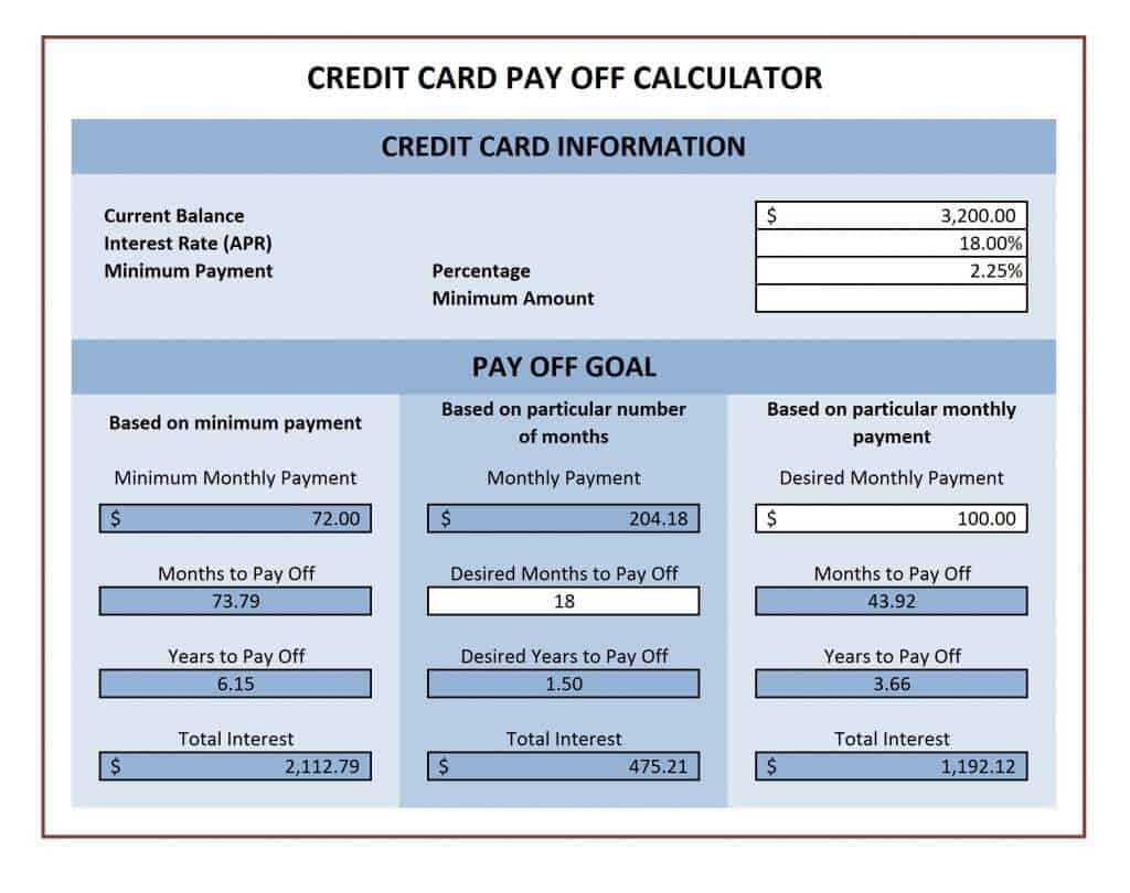 Credit Card Payoff Spreadsheets - Word Excel Fomats With Regard To Credit Card Payment Spreadsheet Template