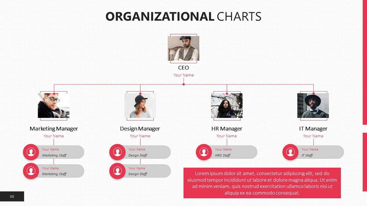 Free Organizational Chart Templates For Powerpoint | Present Inside Microsoft Powerpoint Org Chart Template