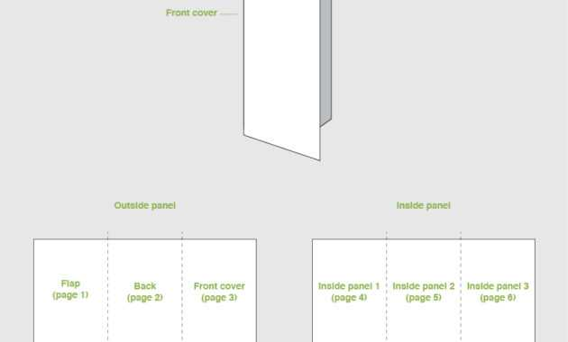 How To Make A Trifold Brochure Pamphlet Template regarding 6 Panel Brochure Template
