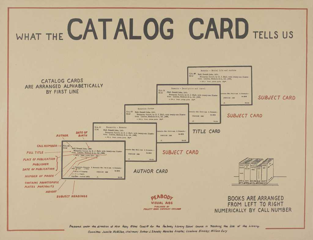 Library Catalog Card Template ] - 17 Best Ideas About Intended For Library Catalog Card Template