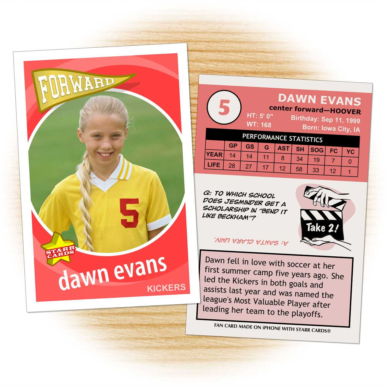 Make Your Own Soccer Card Within Soccer Trading Card Template