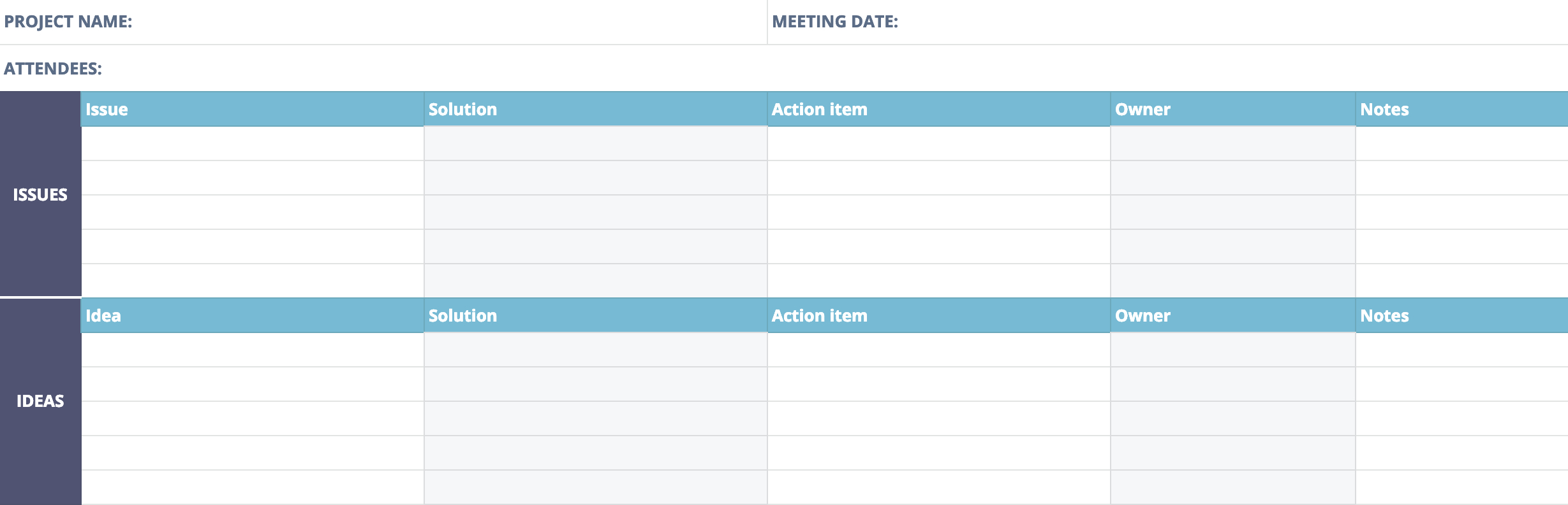 Post Mortem Meeting Template And Tips | Teamgantt Inside Post Mortem Template Powerpoint