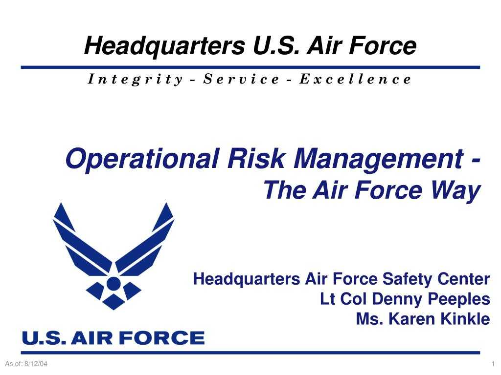 Ppt - Operational Risk Management - The Air Force Way In Air Force Powerpoint Template