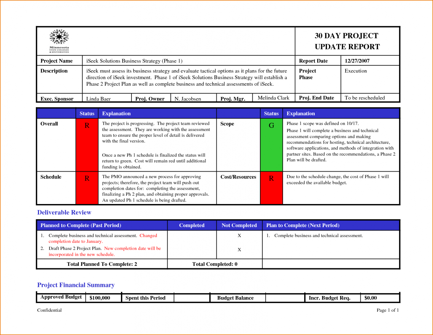 Project Status Email Template Regarding Weekly Project Status Report Template Powerpoint