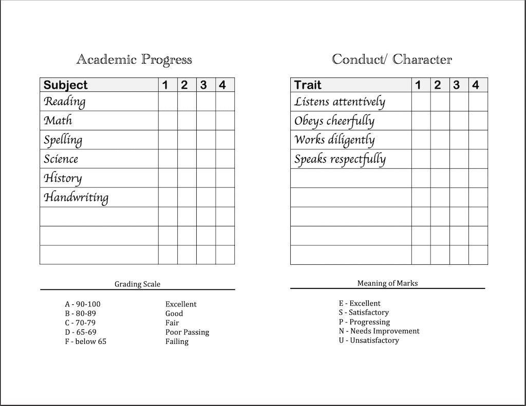 Report Card Template Convert Classic And List Free Editable Regarding Character Report Card Template