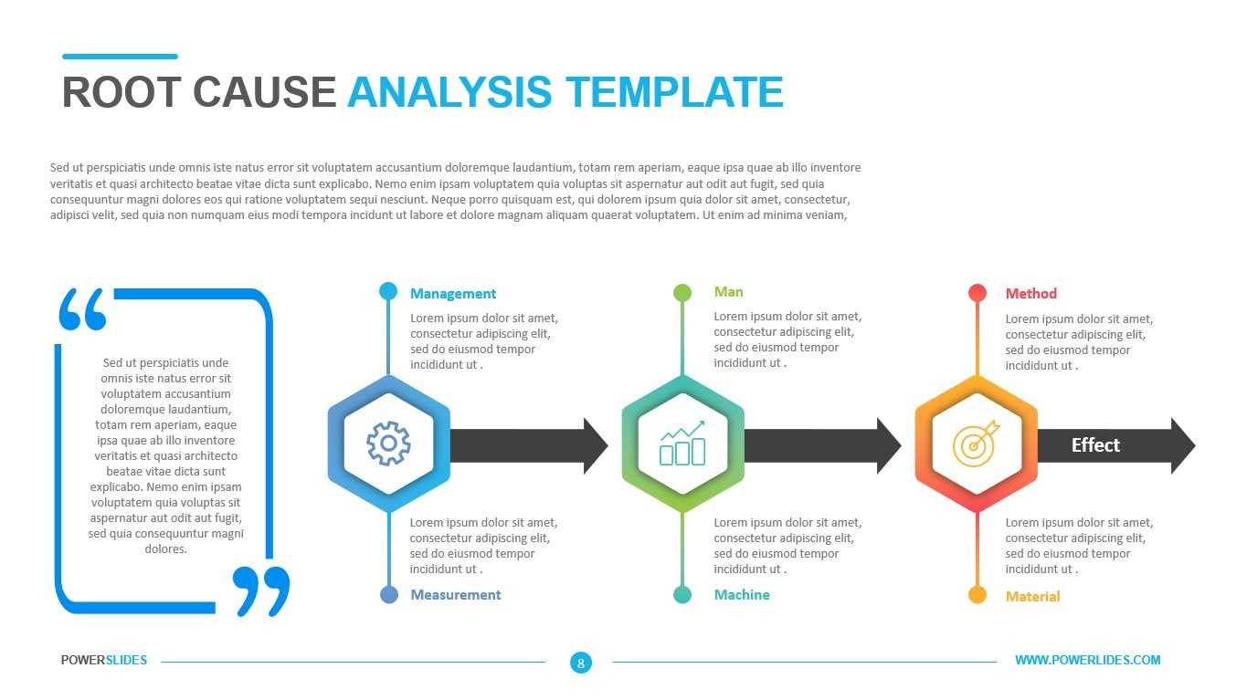 Root Cause Analysis Template - Powerslides Within Root Cause Analysis Template Powerpoint