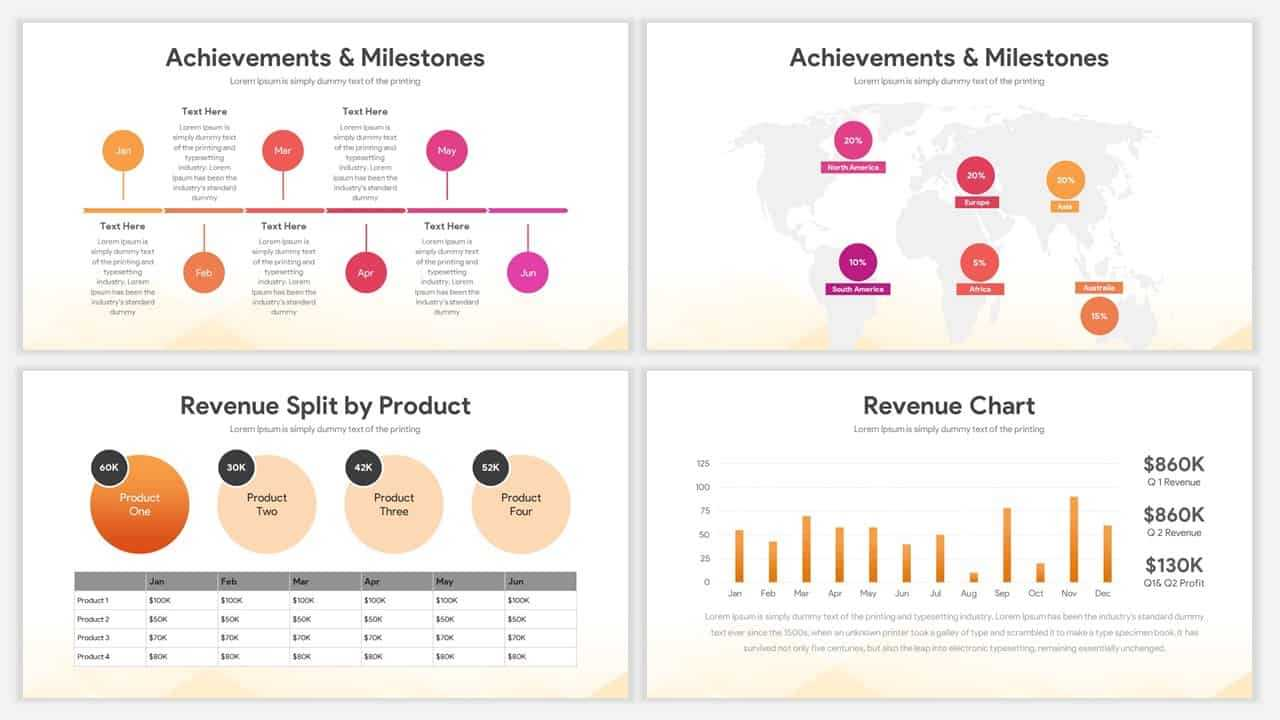 Sales Report Template For Powerpoint Presentations | Slidebazaar Regarding Sales Report Template Powerpoint