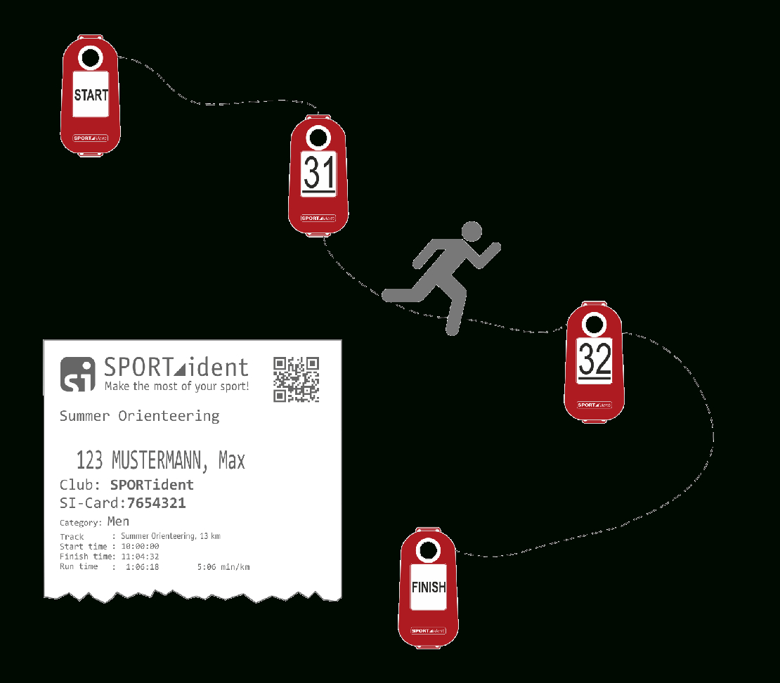 Solutions · Sportident Throughout Orienteering Control Card Template