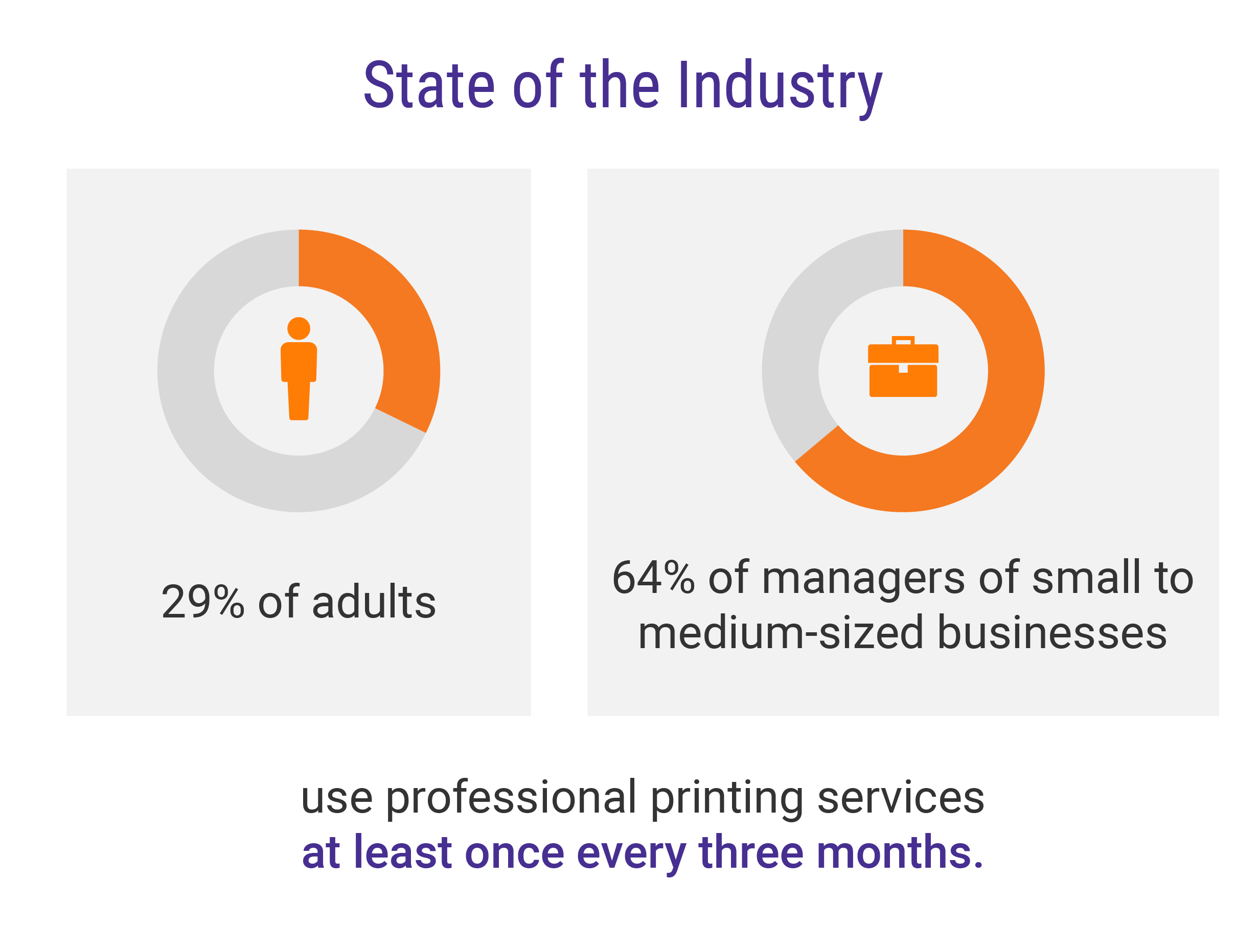 The Power Of Print Throughout Fedex Brochure Template