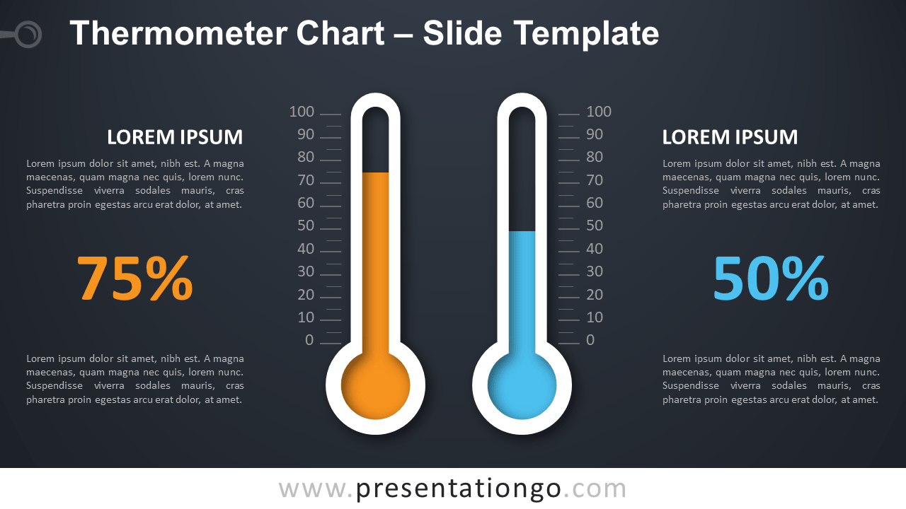 Thermometer Chart For Powerpoint And Google Slides With Thermometer Powerpoint Template