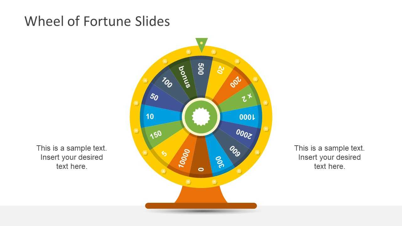 Wheel Of Fortune Powerpoint Template Inside Wheel Of Fortune Powerpoint Template